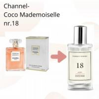 Chanel Coco Mademoiselle inspired perfume